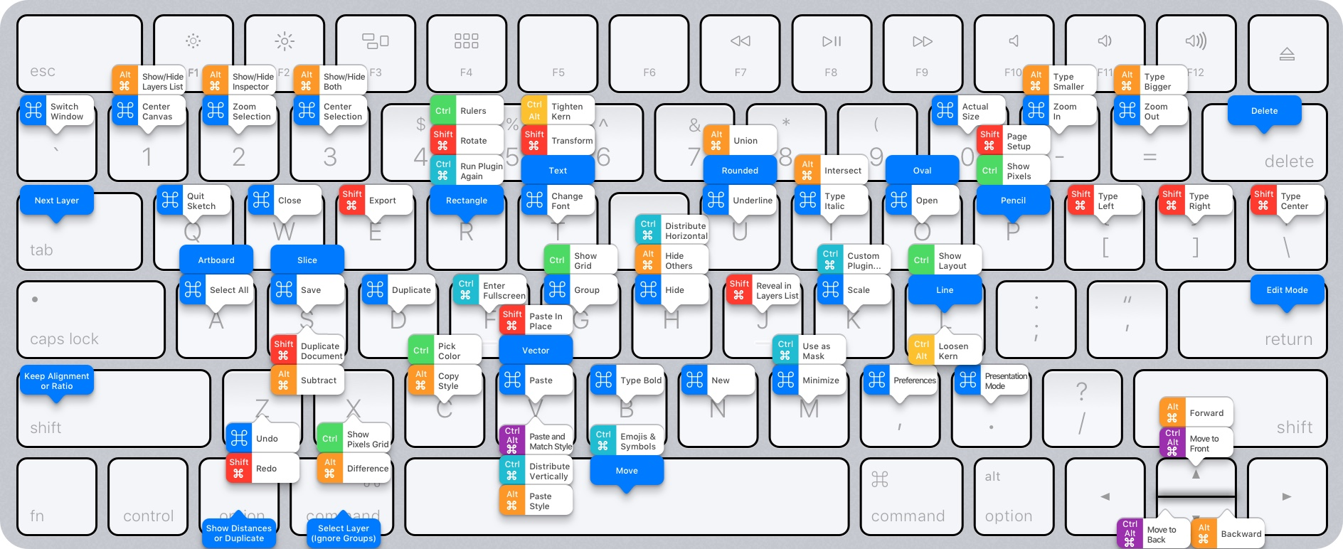 Home Design App Names Effizent Und Schnell Designen Alle Shortcuts Auf Einen Blick